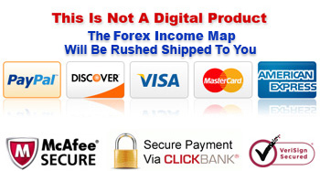 Forex in btm bangalore
